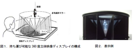 hitachi_3d_display2.jpg
