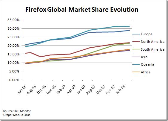 firefox_global