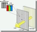 LCD technologija