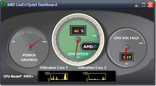 AMD Dashboard Demo