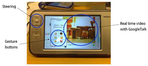 Jeppy valdymas per Nokia N800
