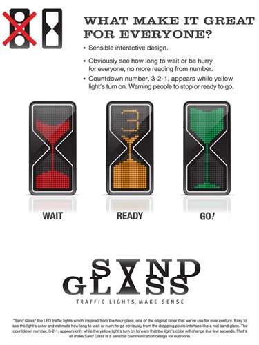 sandglass_signal3