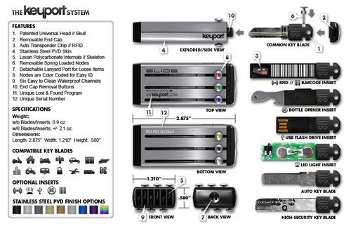 keyport_systembig