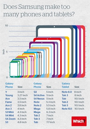 Samsung-Galaxy-screen-size-infographic