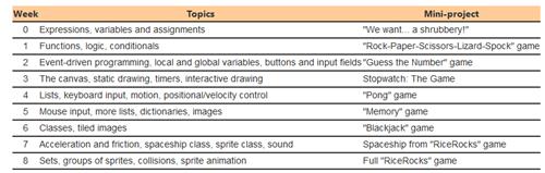 2014-09-02 17_39_37-Wiki - Syllabus _ Coursera