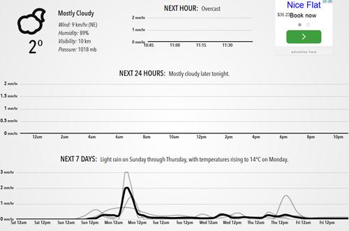 2014-10-17 22_44_34-Forecast Lines