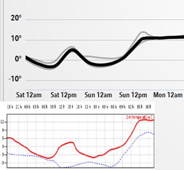 2014-10-17 22_53_41-Forecast Lines