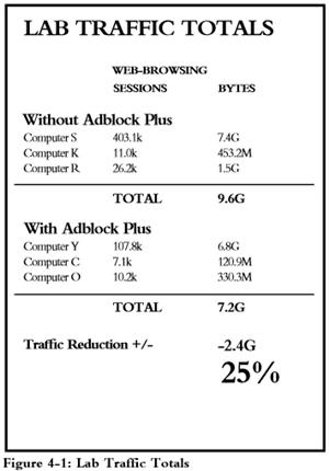 2015-07-10 22_08_00-Adblock.Study_V11 - Adblock.Plus.Study.pdf