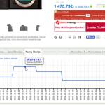 Prekės kainos istorija pridėtų pasitikėjimo e-parduotuve